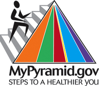 MyPyramid Icon