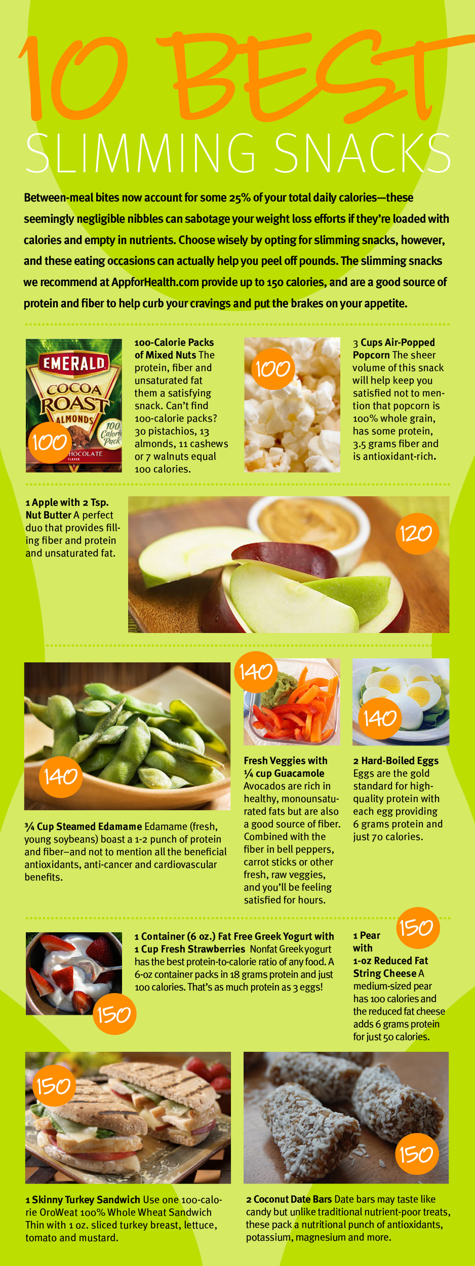 10 Slimming Snacks