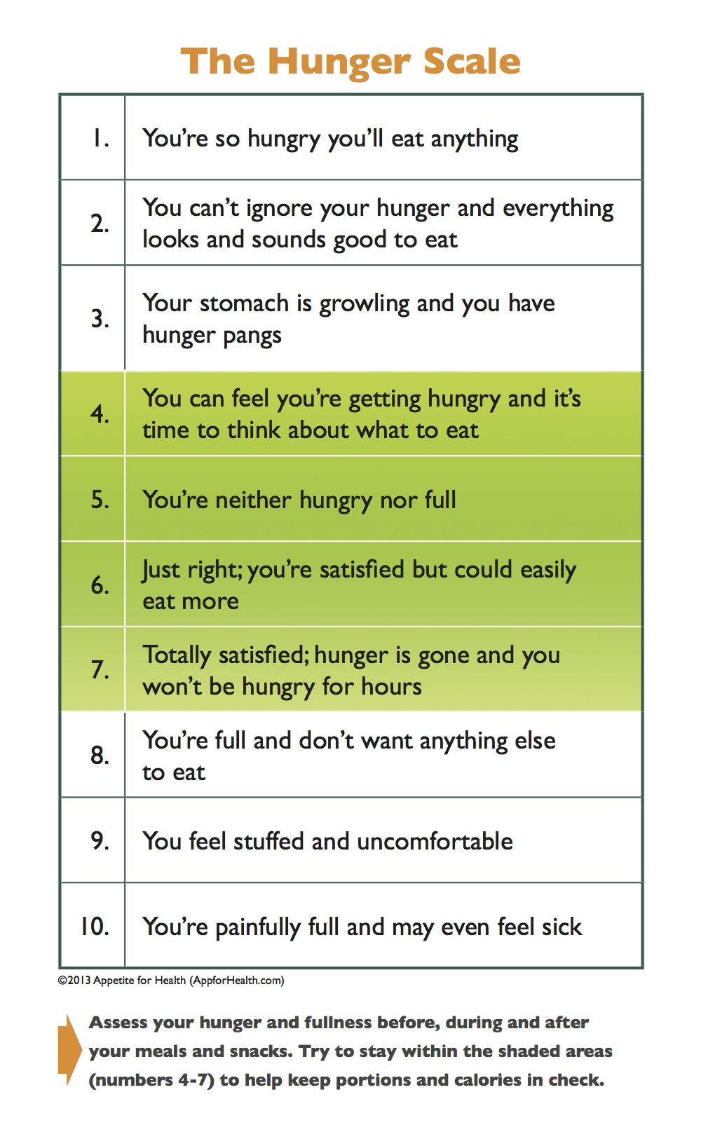 essay of what it like to be hungry for food Dissertation editing services reviews linkedin religion schools essay james: december 9, 2017 order essay online cheap #best custom essay writing.