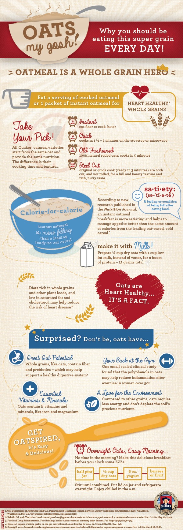 Who Knew? Surprising Oatmeal Nutrition Facts