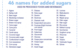 Don't Be Fooled By These Names for Sugar