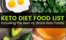 The Keto Diet Ranks Last Among Popular Diets